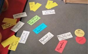 Moderationskarten auf dem Fußboden.